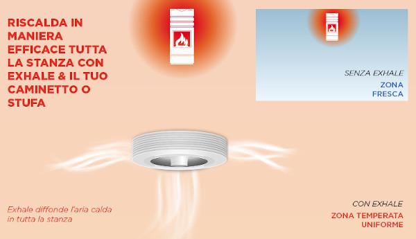 Distribuzione del calore - ventilatore e riscaldamento